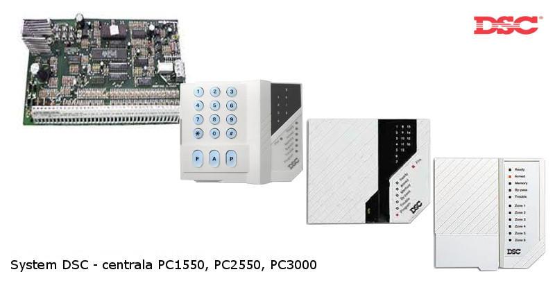 serwis naprawy system w dsc rh inter alarm pl DSC 1555 User Manual Manual Sony DSC